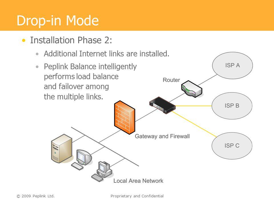 Peplink Balance Series Load Balancing Multi-WAN Routers - ppt video