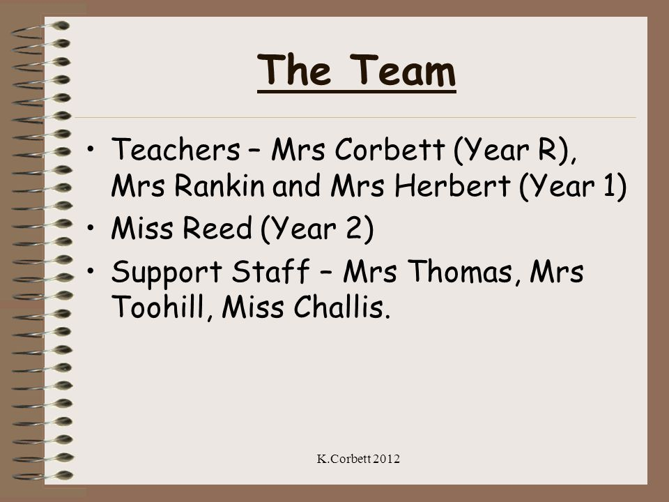 The Team Teachers – Mrs Corbett (Year R), Mrs Rankin and Mrs Herbert (Year 1) Miss Reed (Year 2)