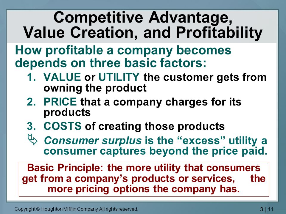 Competitive Advantage, Value Creation, and Profitability