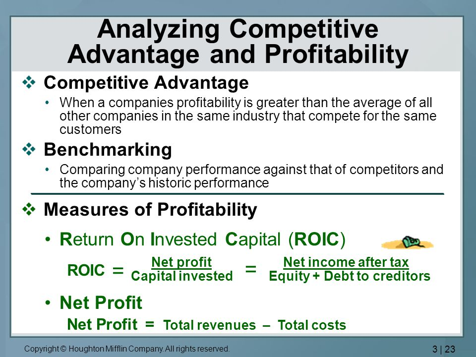 Analyzing Competitive Advantage and Profitability