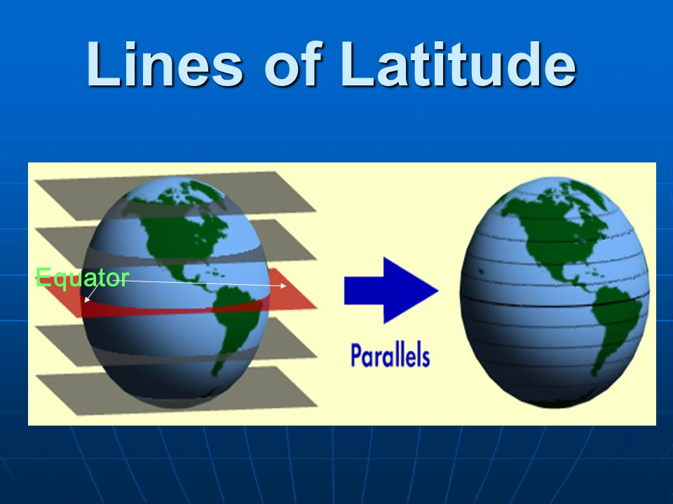 Lines of Latitude Equator