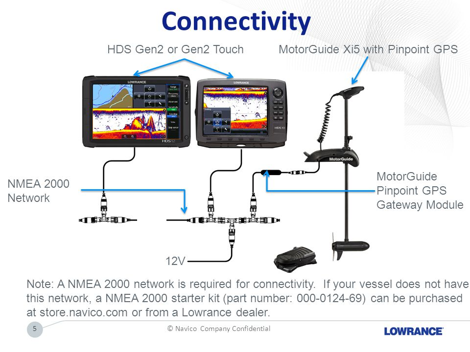 HDS Gen2/Gen2 Touch MotorGuide Xi ppt video online download