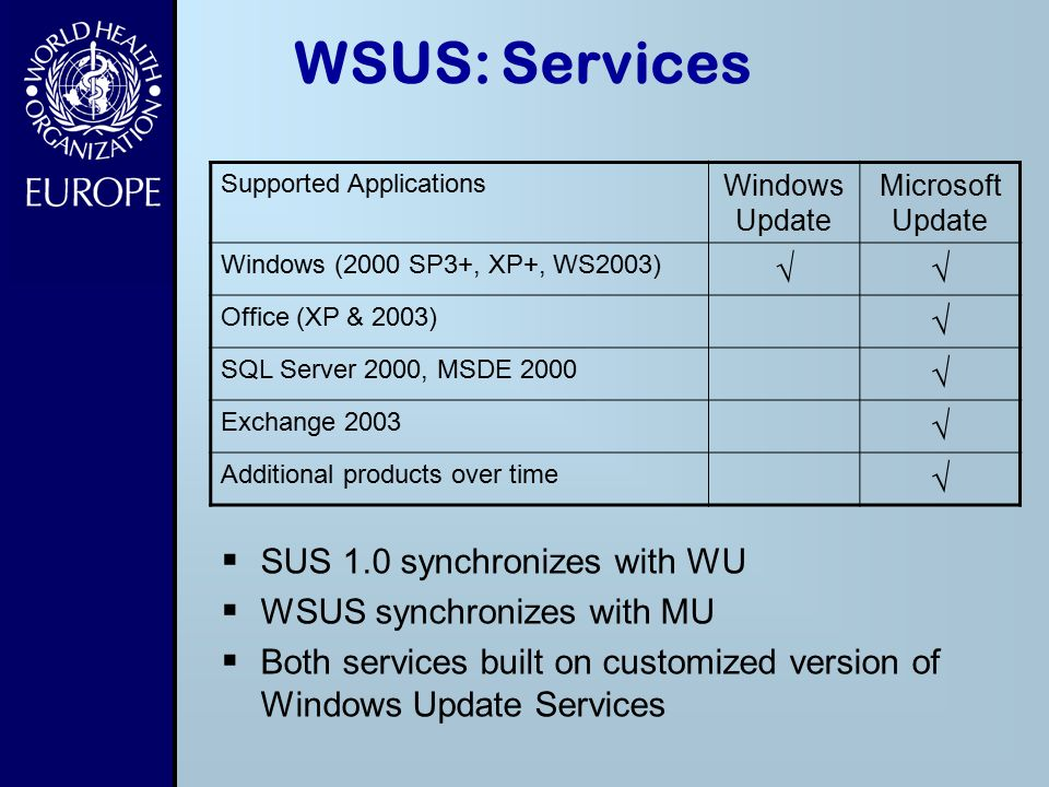 latest version of windows update services