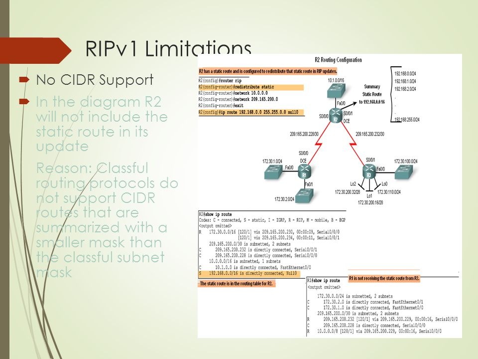 RIPv1 Limitations No CIDR Support