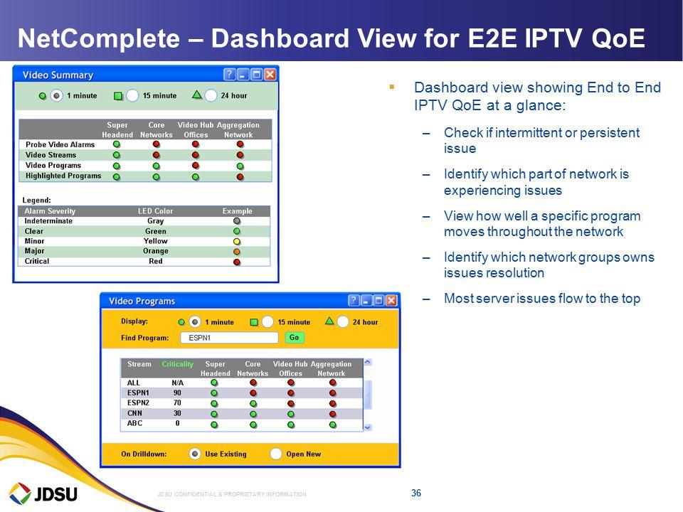 Internet Protocol Television (IPTV) - ppt video online download