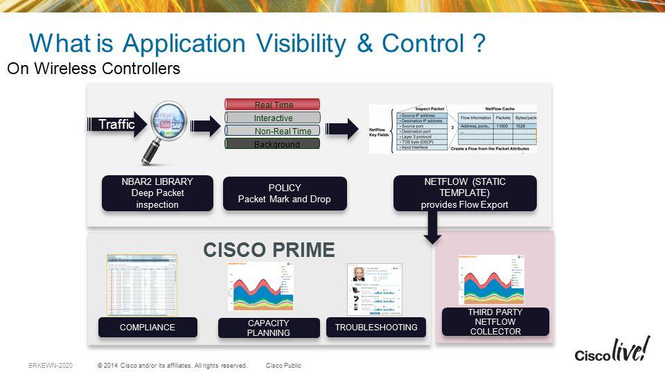4/15/2017 Cisco Live ppt download