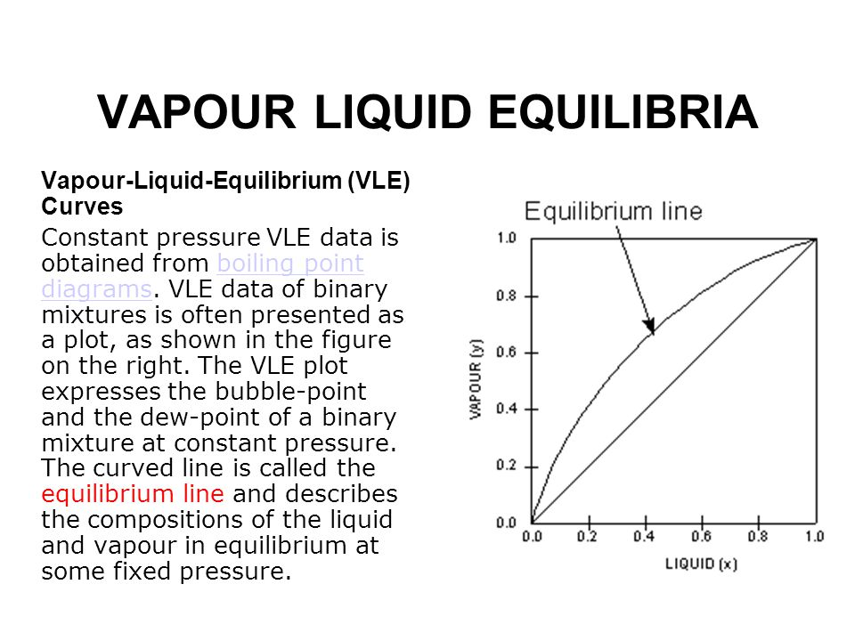 Pendahuluan distillation didefinisikan sebagai ppt download 33 vapour liquid equilibria ccuart Choice Image