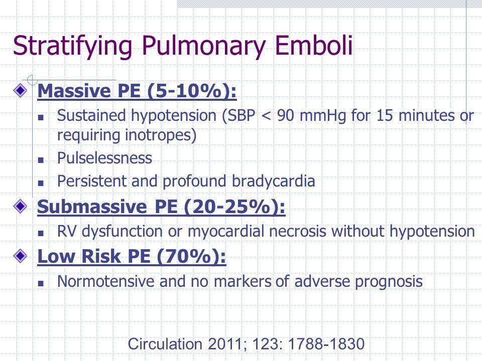 Submassive Pulmonary Emboli New Therapeutic Strategies