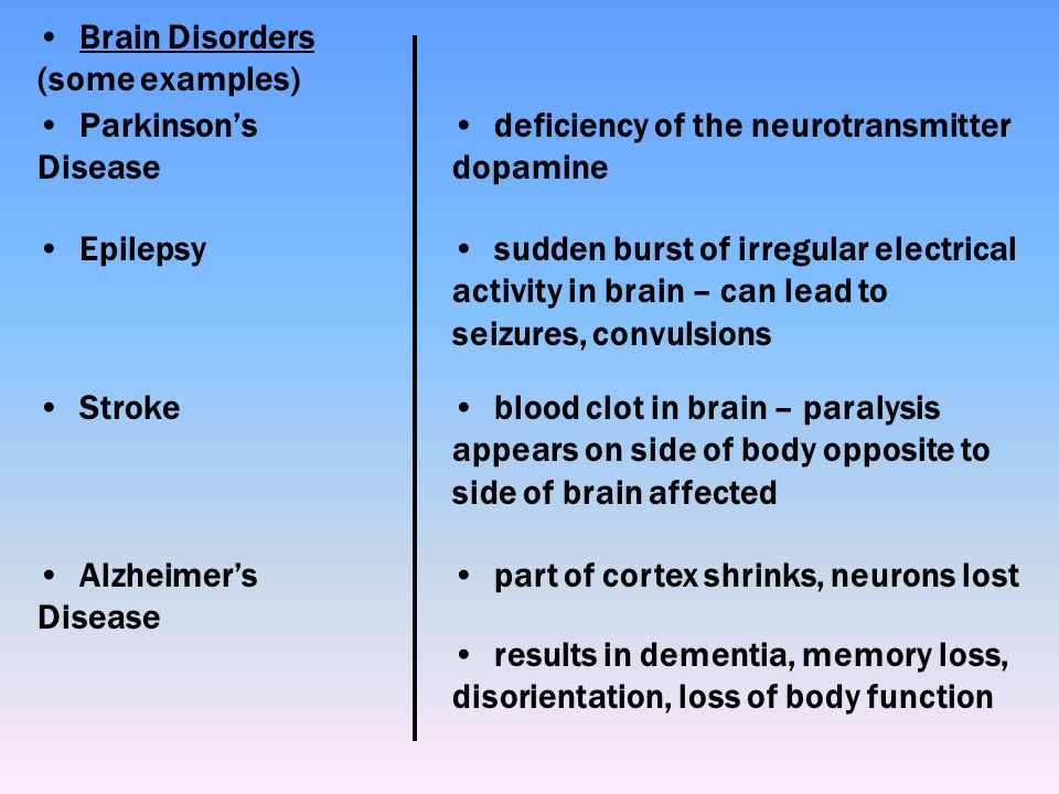 Brain Disorders (some examples)