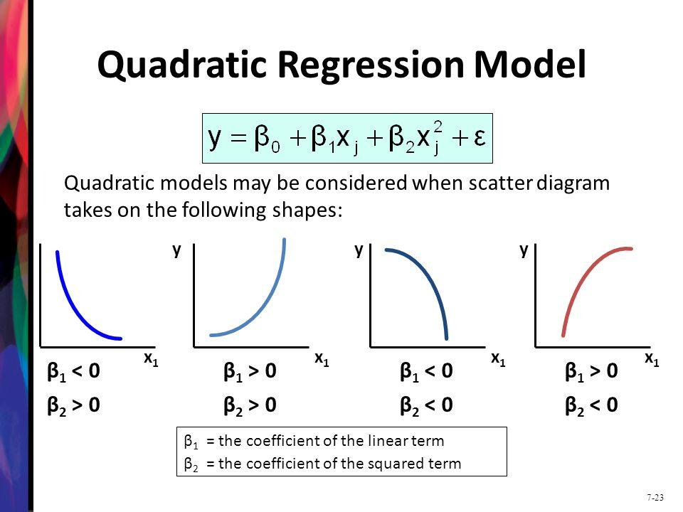 how to use quadratic regression