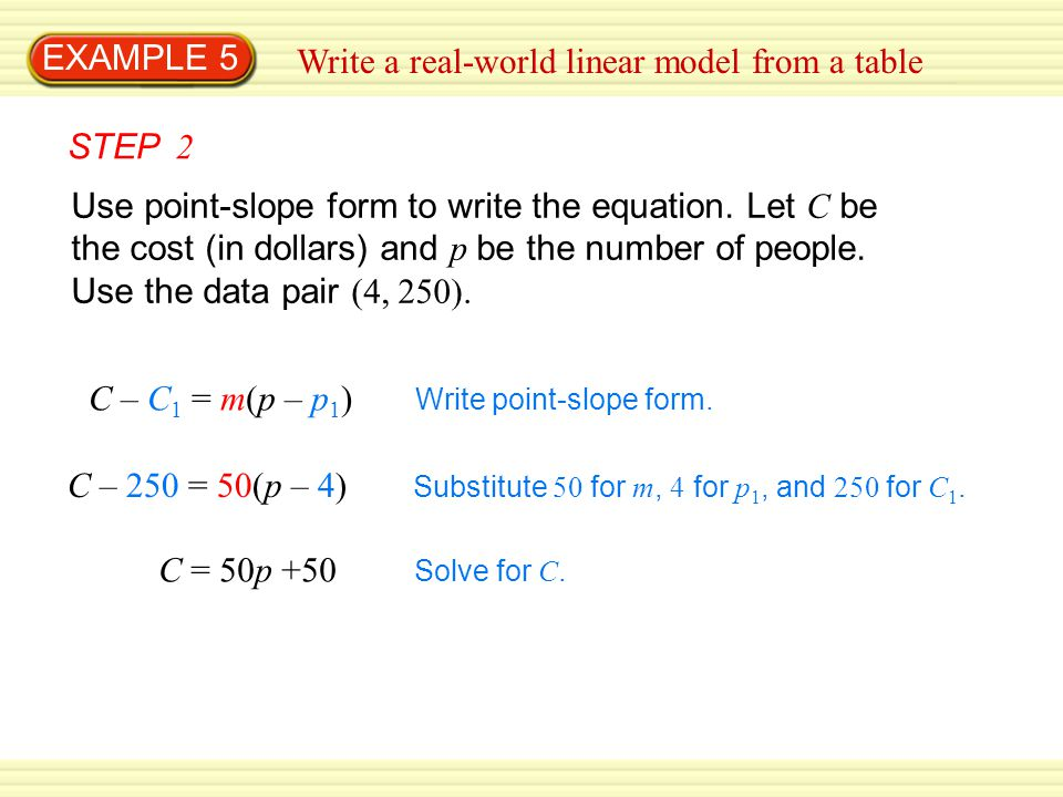 Write An Equation In Point Slope Form Ppt Video Online Download