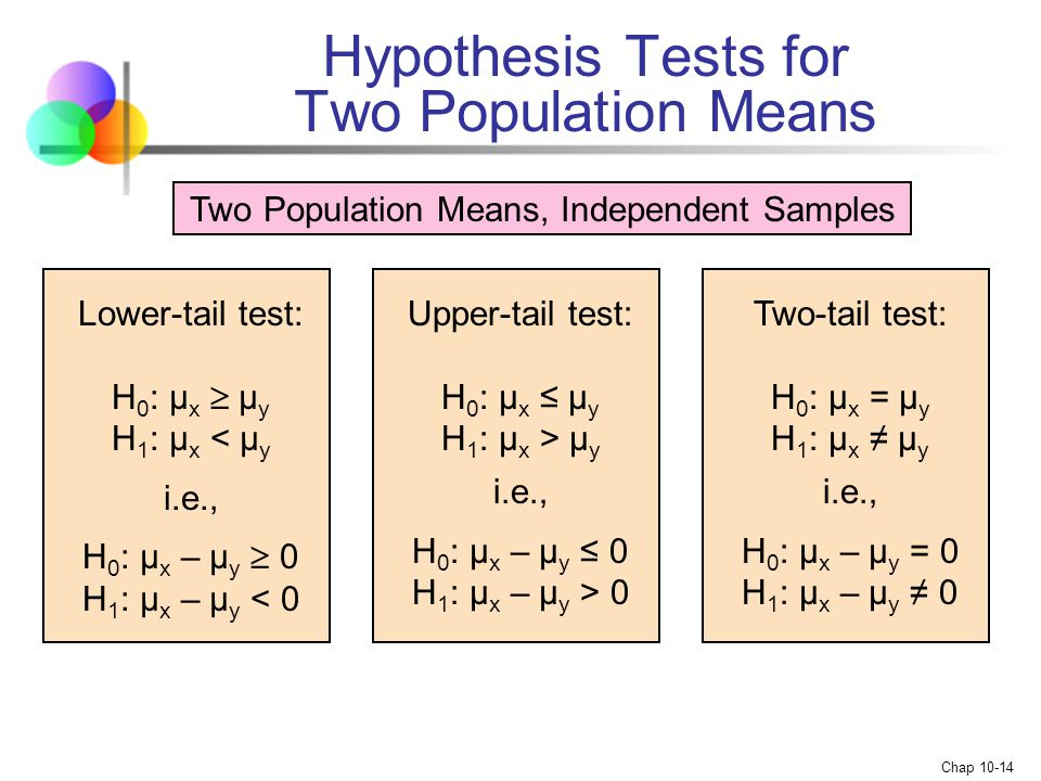 Hypothesis Tests for Two Population Means