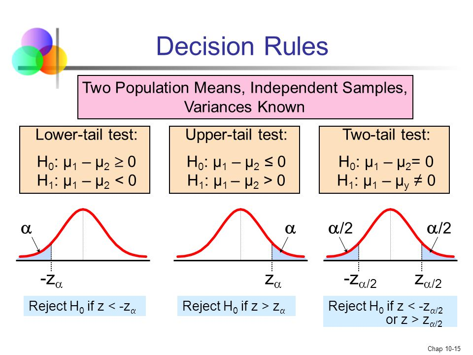 Two Population Means, Independent Samples, Variances Known