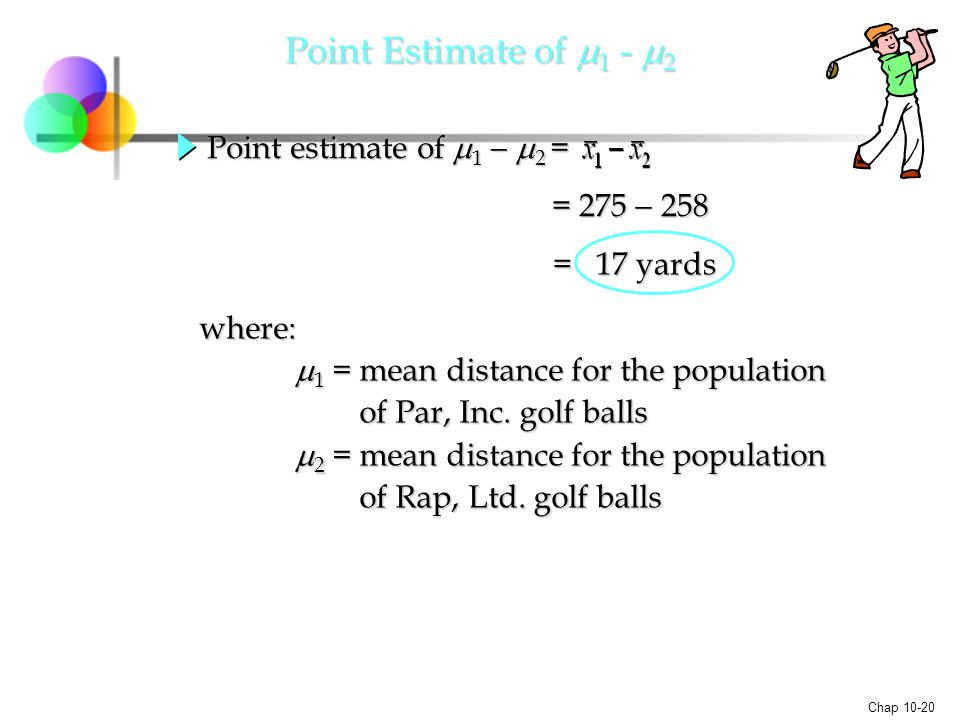 Point Estimate of 1 - 2 Point estimate of 1 - 2 = =