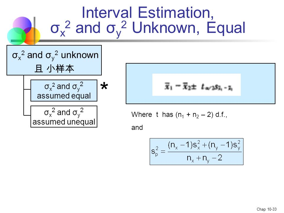 Interval Estimation, σx2 and σy2 Unknown, Equal