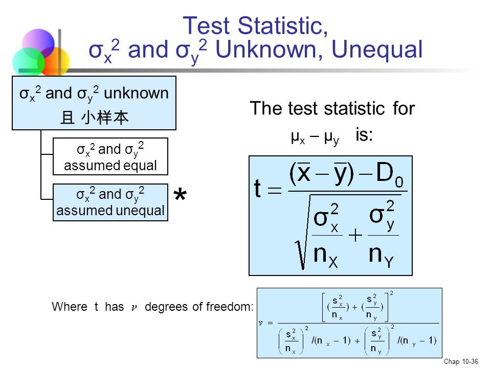 Test Statistic, σx2 and σy2 Unknown, Unequal