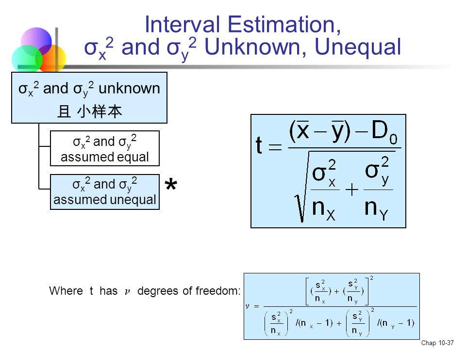 Interval Estimation, σx2 and σy2 Unknown, Unequal