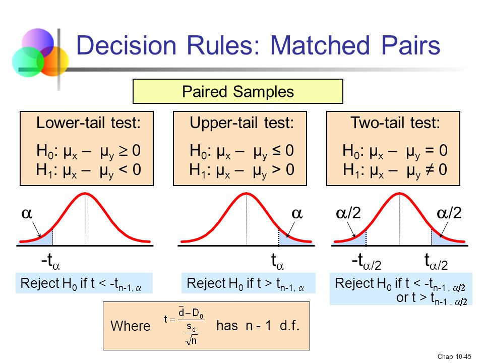 Decision Rules: Matched Pairs