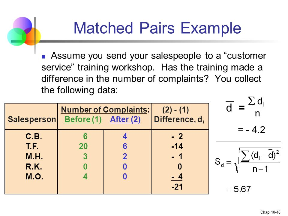 Matched Pairs Example  d = = - 4.2
