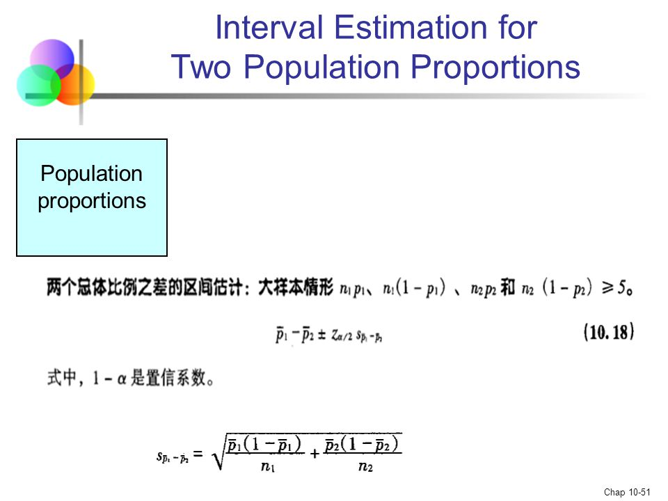 Interval Estimation for Two Population Proportions