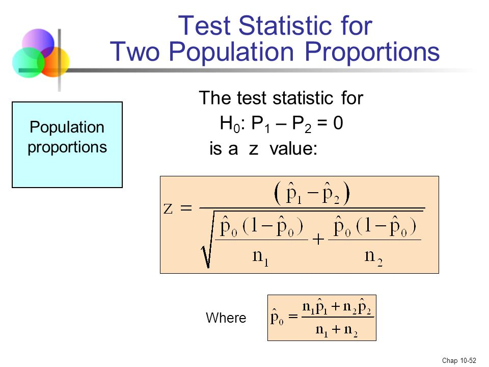 Test Statistic for Two Population Proportions