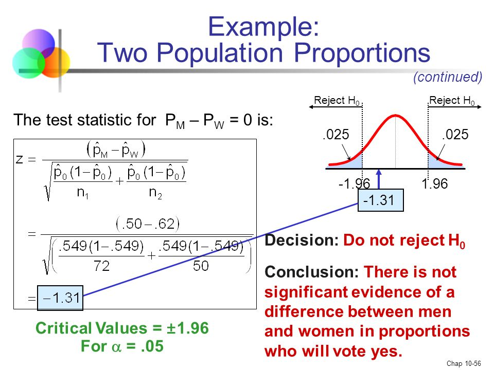 Example: Two Population Proportions