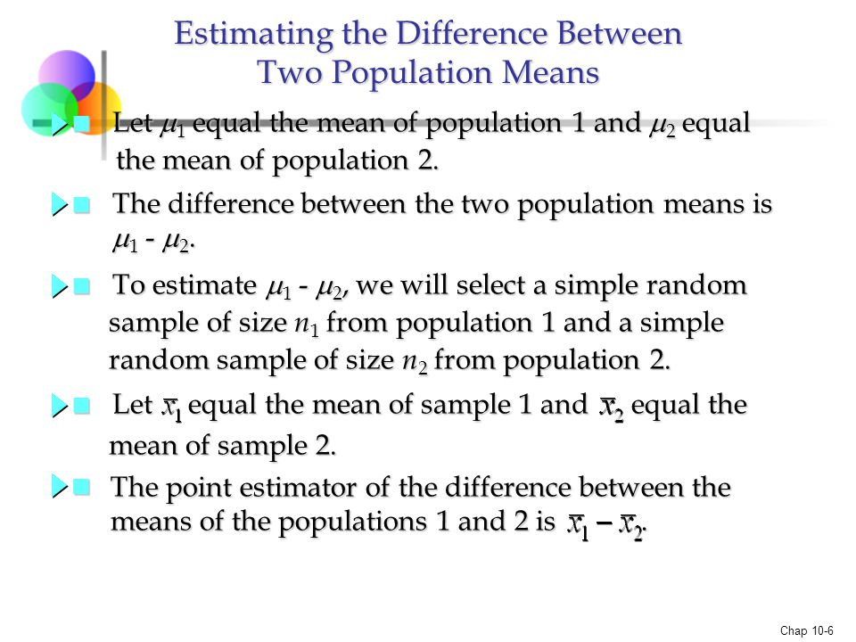 Estimating the Difference Between Two Population Means