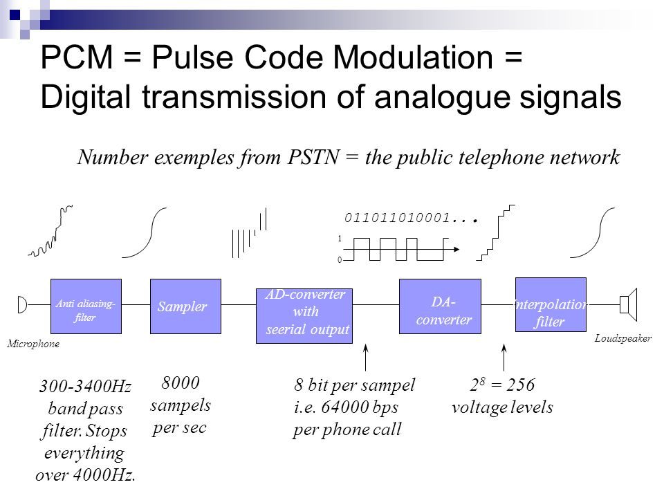PCM = Pulse Code Modulation = Digital transmission of analogue signals