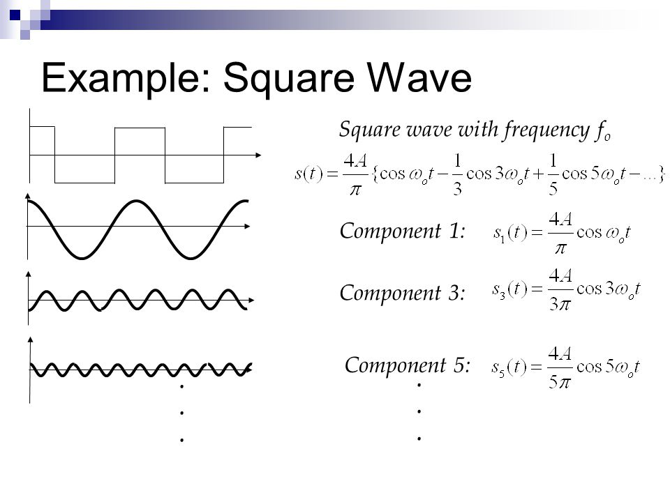 Square wave with frequency fo
