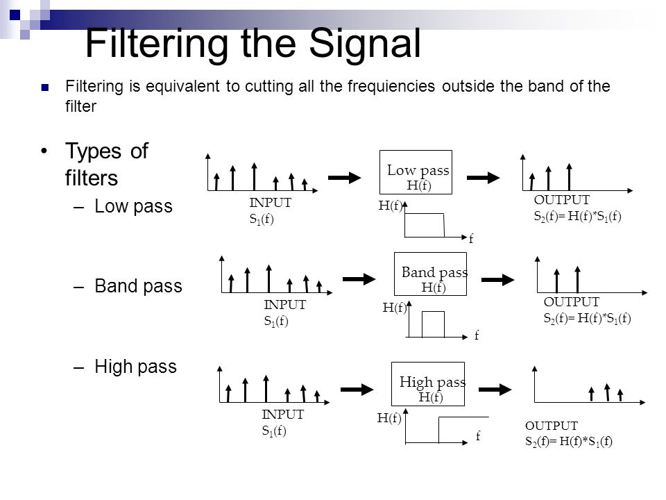 Filtering the Signal Types of filters Low pass Band pass High pass