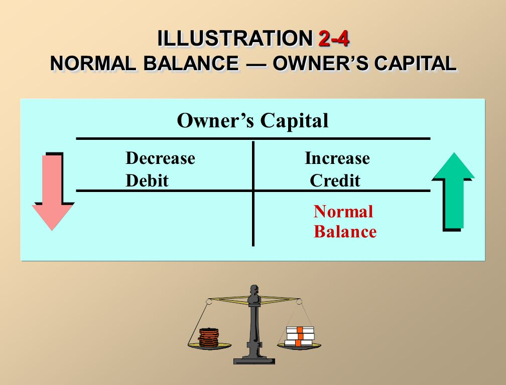 ILLUSTRATION 2-4 NORMAL BALANCE — OWNER'S CAPITAL