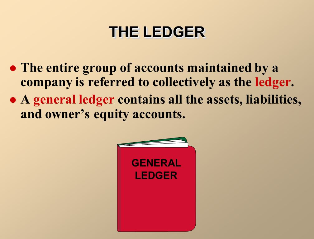 THE LEDGER The entire group of accounts maintained by a company is referred to collectively as the ledger.