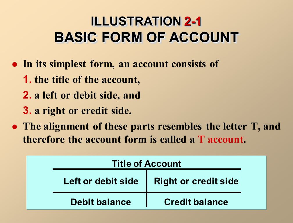 ILLUSTRATION 2-1 BASIC FORM OF ACCOUNT