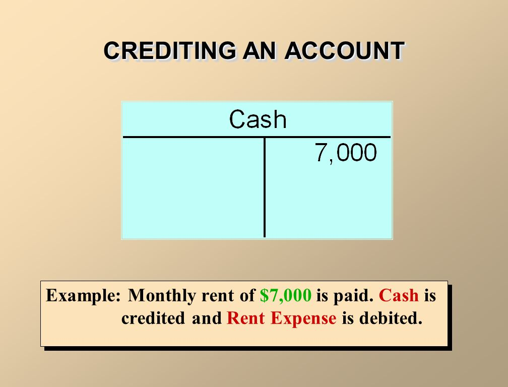 CREDITING AN ACCOUNT Example: Monthly rent of $7,000 is paid.