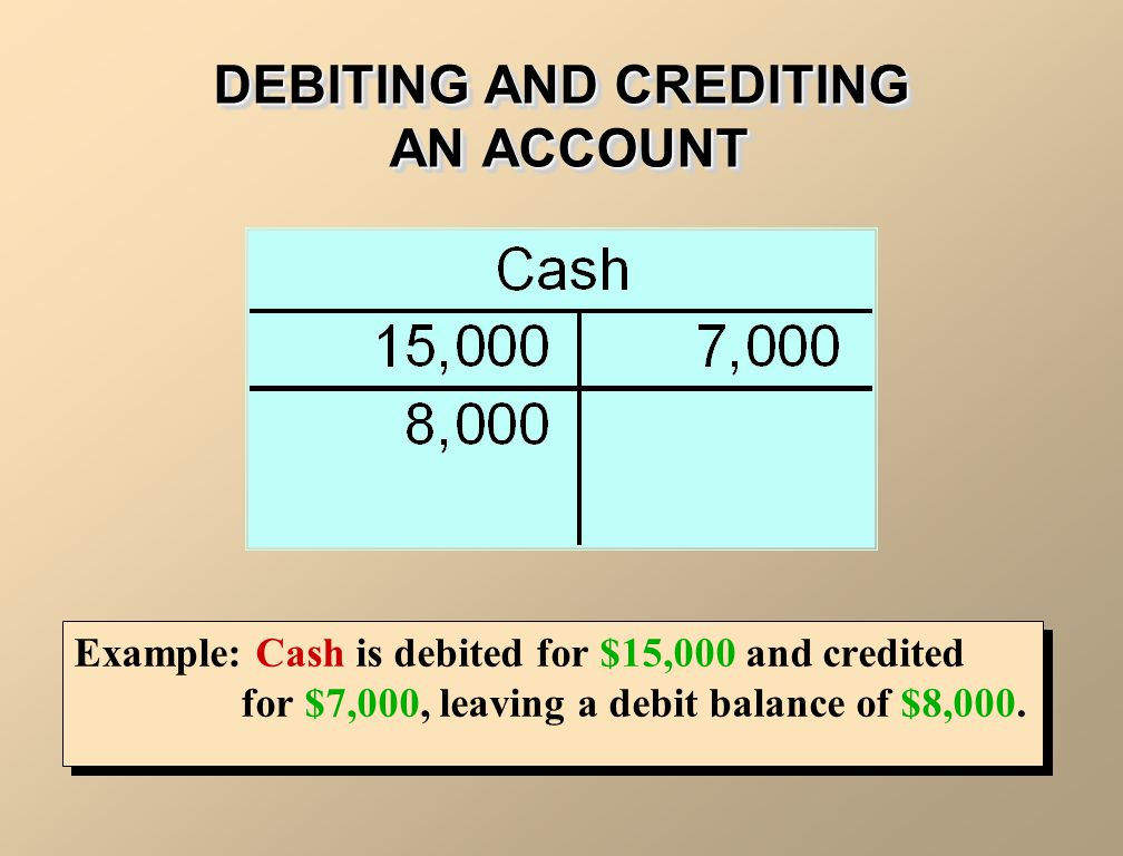 DEBITING AND CREDITING AN ACCOUNT