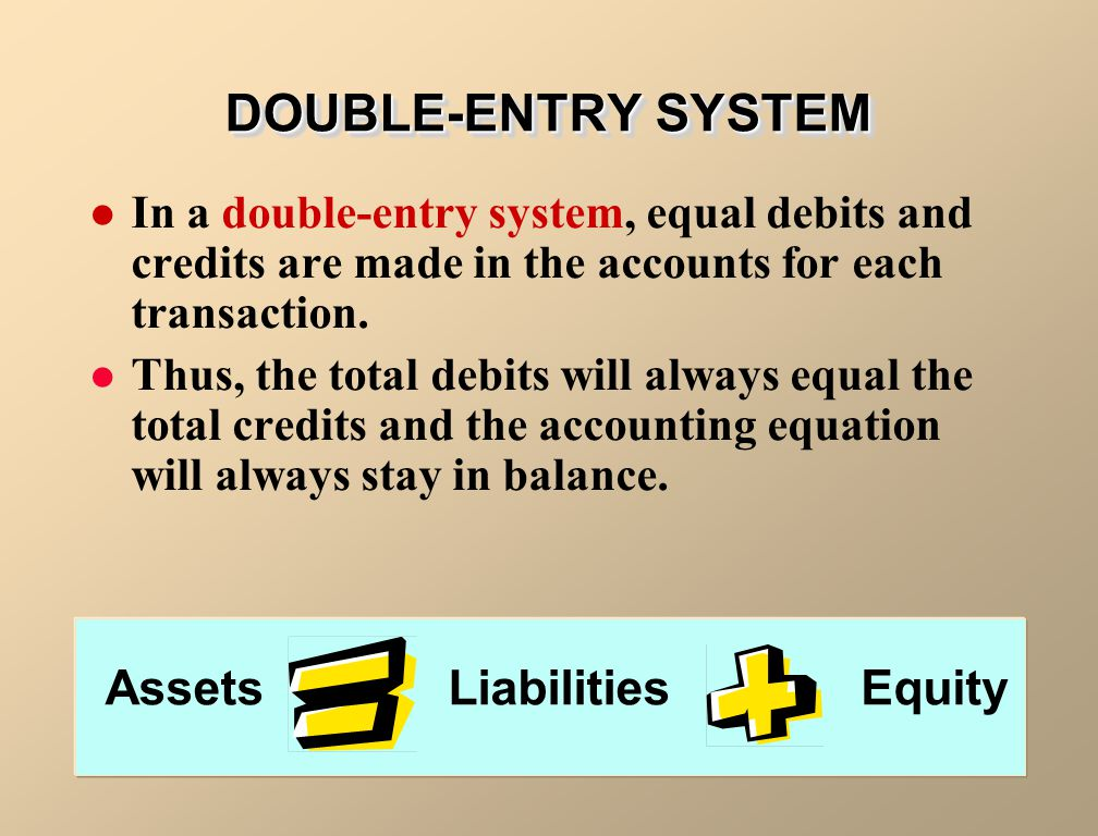 DOUBLE-ENTRY SYSTEM Assets Liabilities Equity
