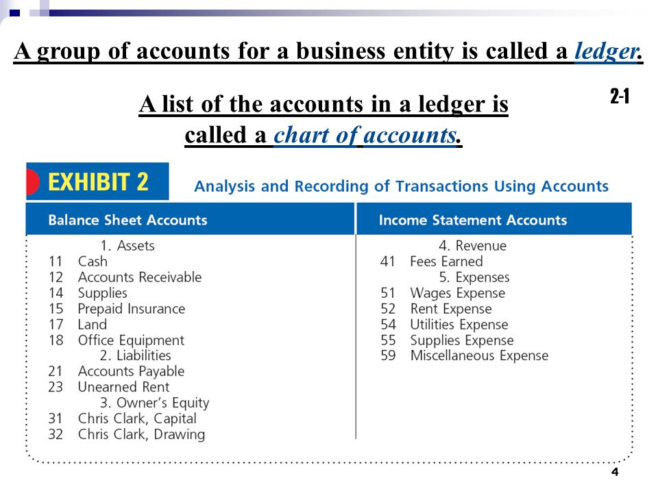 Chapter 2 Analyzing Transactions Ppt Video Online Download