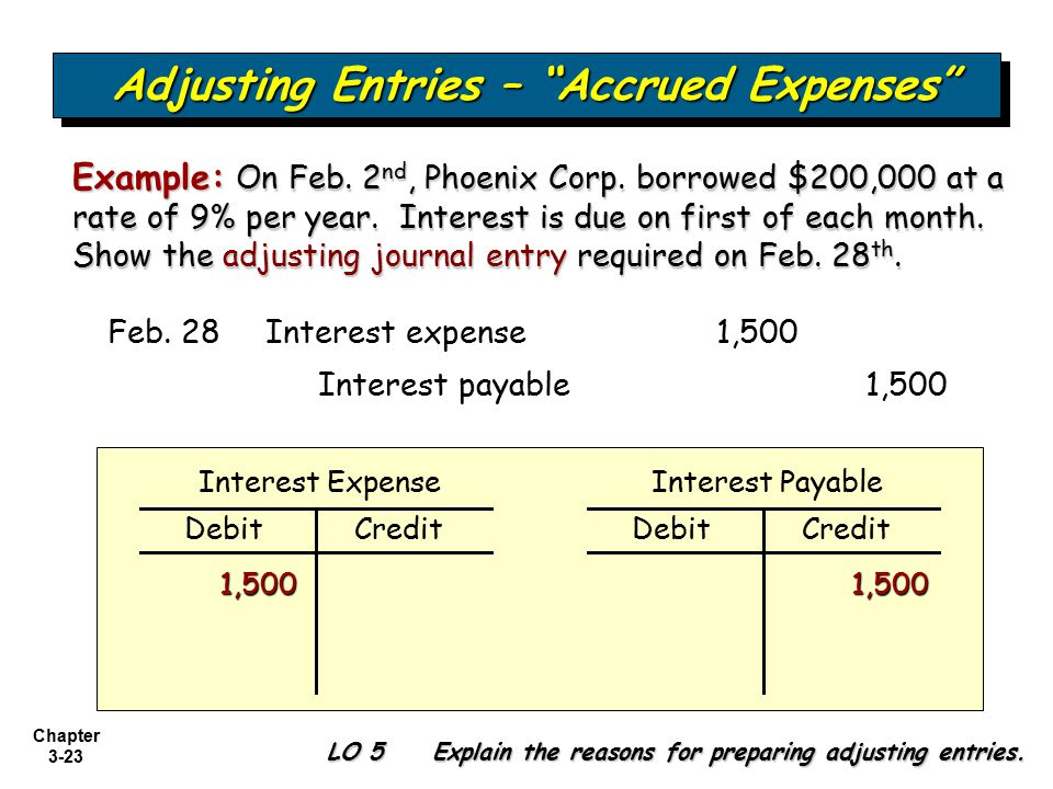 Debits And Credits Summary Ppt Video Online Download