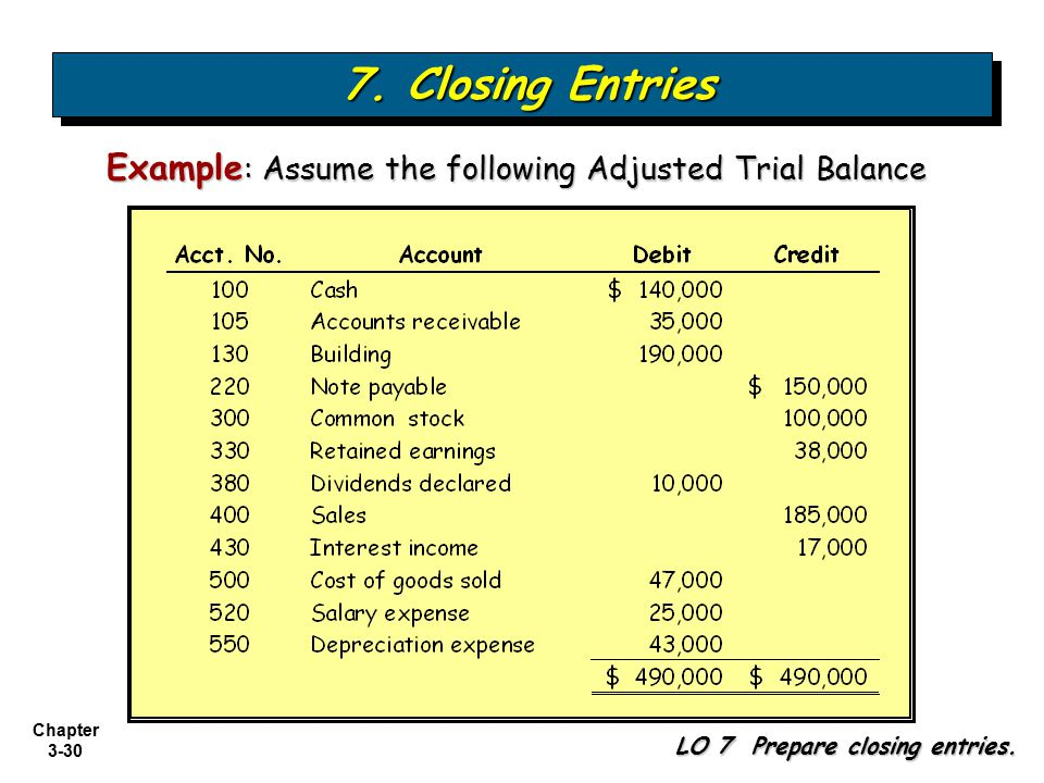 7. Closing Entries Example: Assume the following Adjusted Trial Balance.