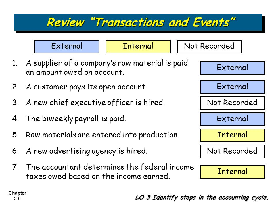 Review Transactions and Events