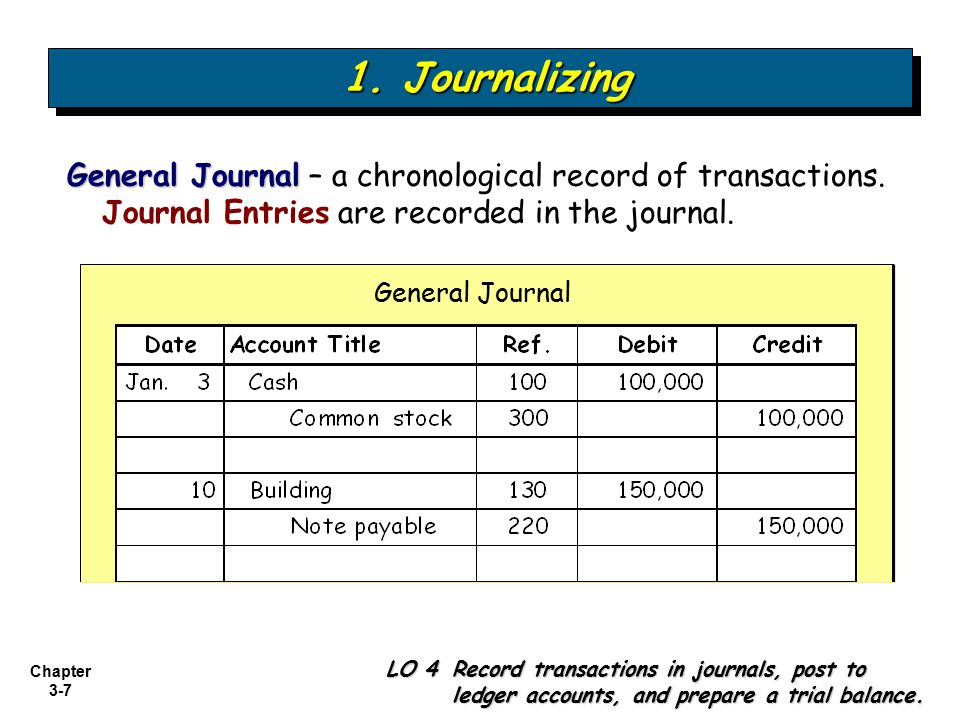 1. Journalizing General Journal – a chronological record of transactions. Journal Entries are recorded in the journal.