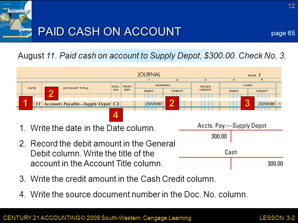 PAID CASH ON ACCOUNT page 65. August 11. Paid cash on account to Supply Depot, $ Check No. 3.