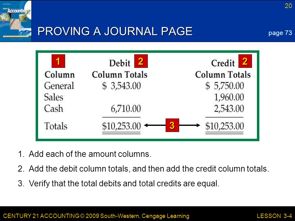 PROVING A JOURNAL PAGE Add each of the amount columns.