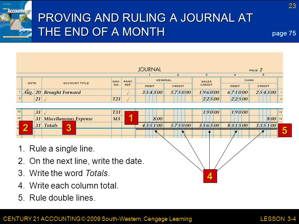 PROVING AND RULING A JOURNAL AT THE END OF A MONTH