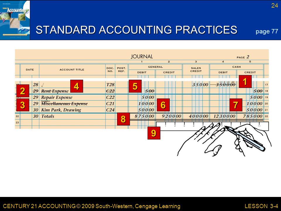 STANDARD ACCOUNTING PRACTICES