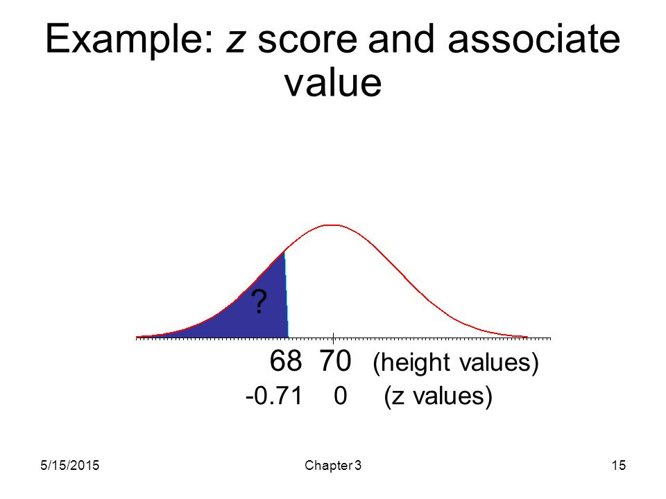 Example: z score and associate value