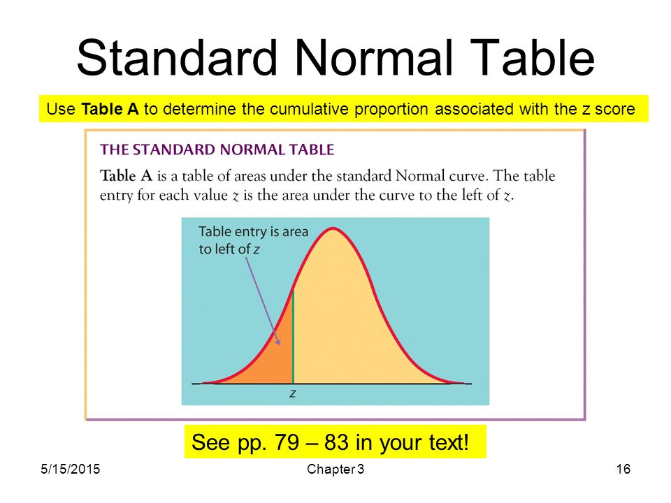 Standard Normal Table See pp. 79 – 83 in your text!