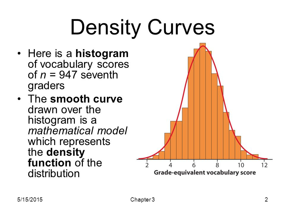 HS 67 - Intro Health Stat Saturday, April 15, Saturday, April 15, Density Curves.
