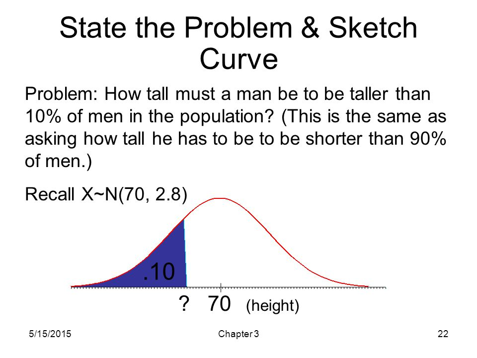 State the Problem & Sketch Curve