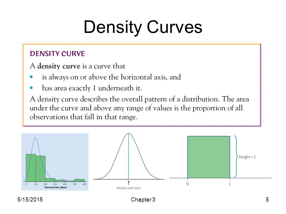Density Curves 4/15/2017 Chapter 3 HS 67 - Intro Health Stat